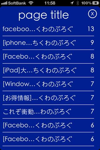 Analytics2 15